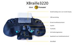 Xbraille 3220 logo